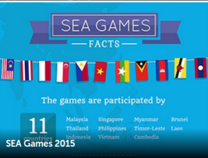SEA Games site screenshot