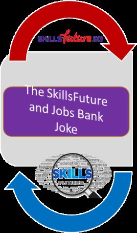 SkillsFuture