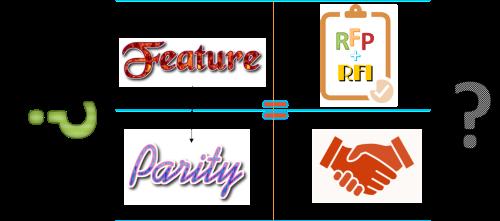 Feature Parity Question
